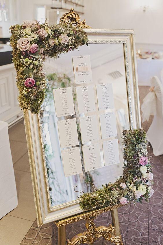 jak wykona u0107 plan usadzenia weselnych go u015bci plan weselnej sali
